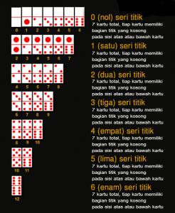 panduan domino