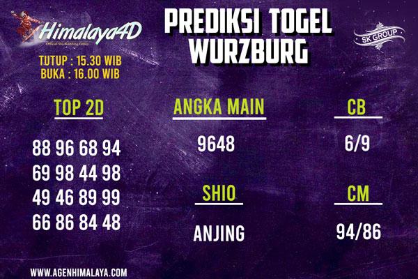 Prediksi Wurzburg 15 July 2020