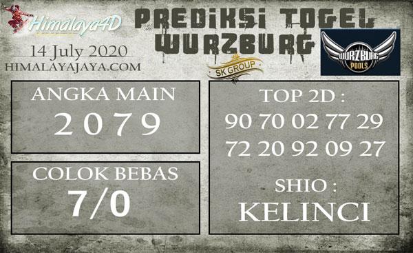 Prediksi Wurzburg 14 July 2020